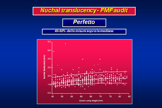 Traslucenza nucale: Fetal Medicine Foundation audit